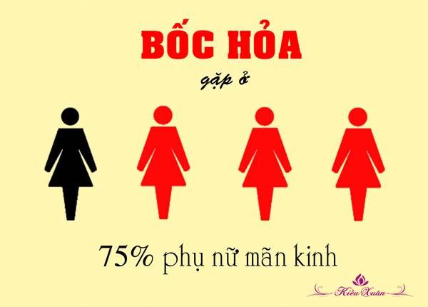 thuốc tăng cường nội tiết tố nữ