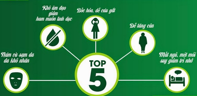 biểu hiện rõ rệt của tình trạng thiếu hụt nội tiết tố nữ